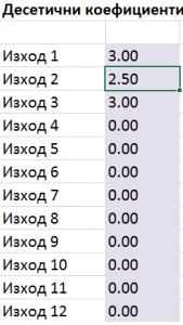 Изчисляване на маржа според коефициентите